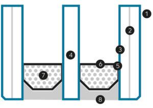 componenti vetro basso emissivo